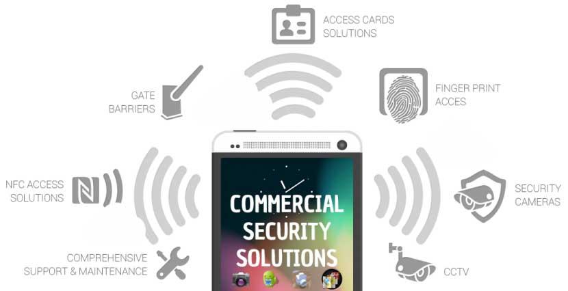 access-control-systems-dubai